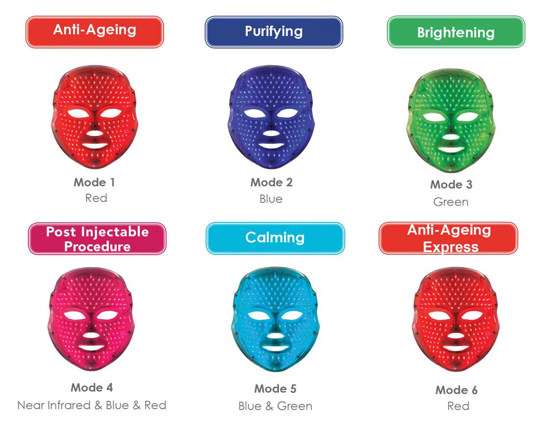 Déesse professional LED mask treatment modes
